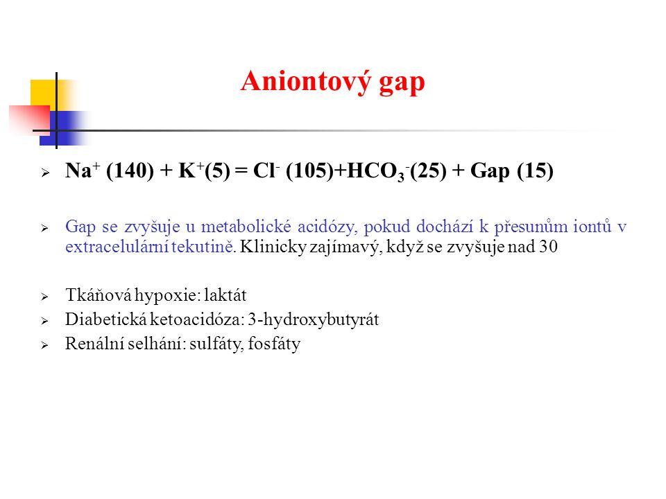 Aniontový gap  Na + (140) + K + (5) = Cl - (105)+HCO 3 - (25) + Gap (15)  Gap se zvyšuje u metabolické acidózy, pokud dochází k přesunům iontů v extracelulární tekutině.