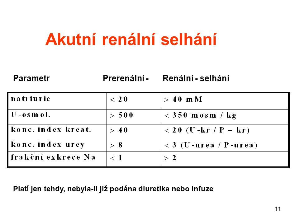 11 Akutní renální selhání ParametrPrerenální -Renální - selhání Platí jen tehdy, nebyla-li již podána diuretika nebo infuze