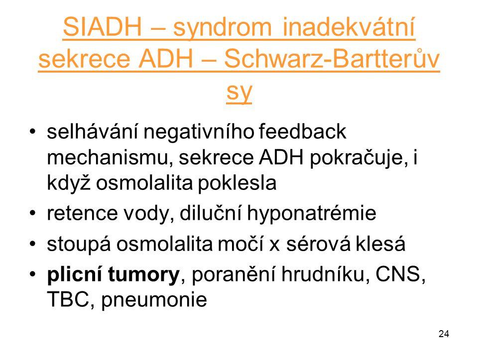 24 SIADH – syndrom inadekvátní sekrece ADH – Schwarz-Bartterův sy selhávání negativního feedback mechanismu, sekrece ADH pokračuje, i když osmolalita