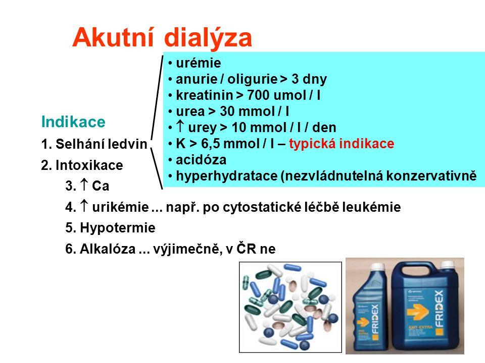 25 Akutní dialýza Indikace 1. Selhání ledvin 2. Intoxikace 3.  Ca 4.  urikémie... např. po cytostatické léčbě leukémie 5. Hypotermie 6. Alkalóza...