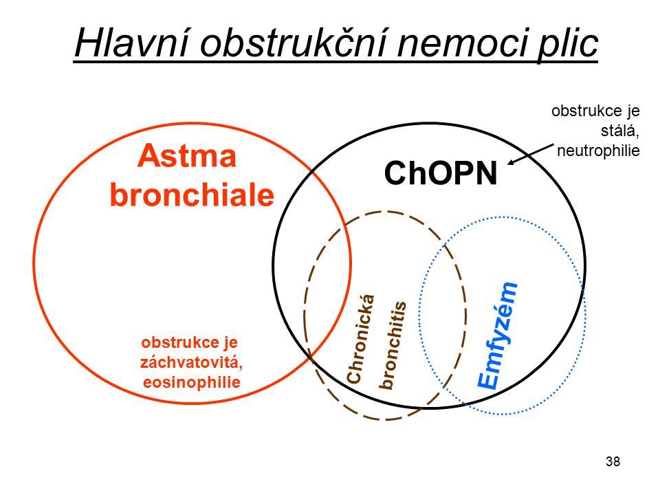 38 Hlavní obstrukční nemoci plic Astma bronchiale obstrukce je záchvatovitá, eosinophilie ChOPN Chronická bronchitis Emfyzém obstrukce je stálá, neutr