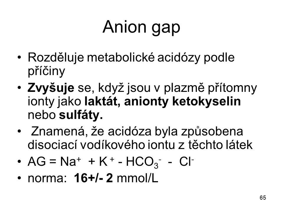 65 Anion gap Rozděluje metabolické acidózy podle příčiny Zvyšuje se, když jsou v plazmě přítomny ionty jako laktát, anionty ketokyselin nebo sulfáty.