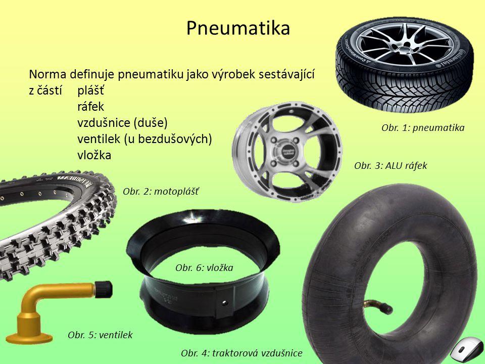 Pneumatika Norma definuje pneumatiku jako výrobek sestávající z částíplášť ráfek vzdušnice (duše) ventilek (u bezdušových) vložka Obr. 5: ventilek Obr
