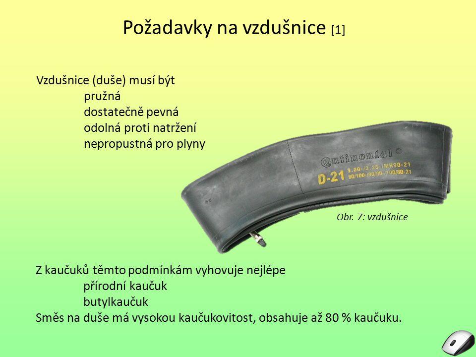 Tvar vzdušnice [2] Vzdušnice (duše) pružná membrána tvar prstence (toroidu) Obr.