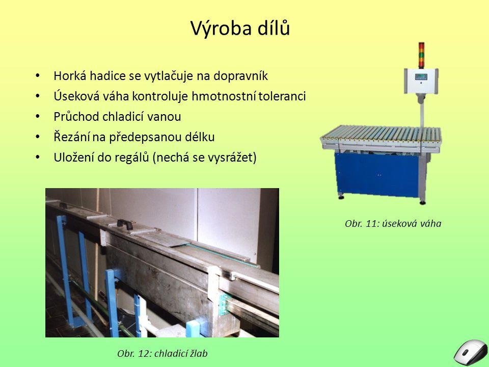 Výroba dílů Obr. 11: úseková váha Horká hadice se vytlačuje na dopravník Úseková váha kontroluje hmotnostní toleranci Průchod chladicí vanou Řezání na