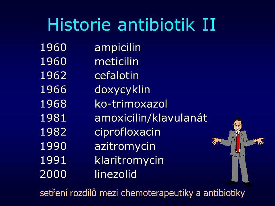 Historie antibiotik II 1960ampicilin 1960meticilin 1962cefalotin 1966doxycyklin 1968ko-trimoxazol 1981amoxicilin/klavulanát 1982ciprofloxacin 1990azit
