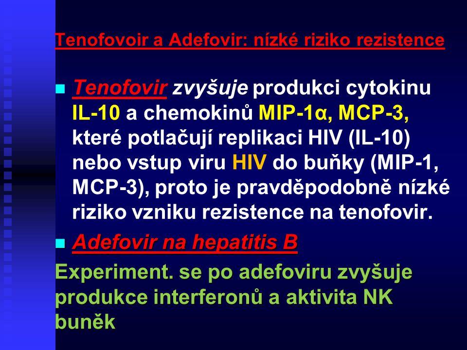 Tenofovoir a Adefovir: nízké riziko rezistence Tenofovir zvyšuje produkci cytokinu IL-10 a chemokinů MIP-1α, MCP-3, které potlačují replikaci HIV (IL-