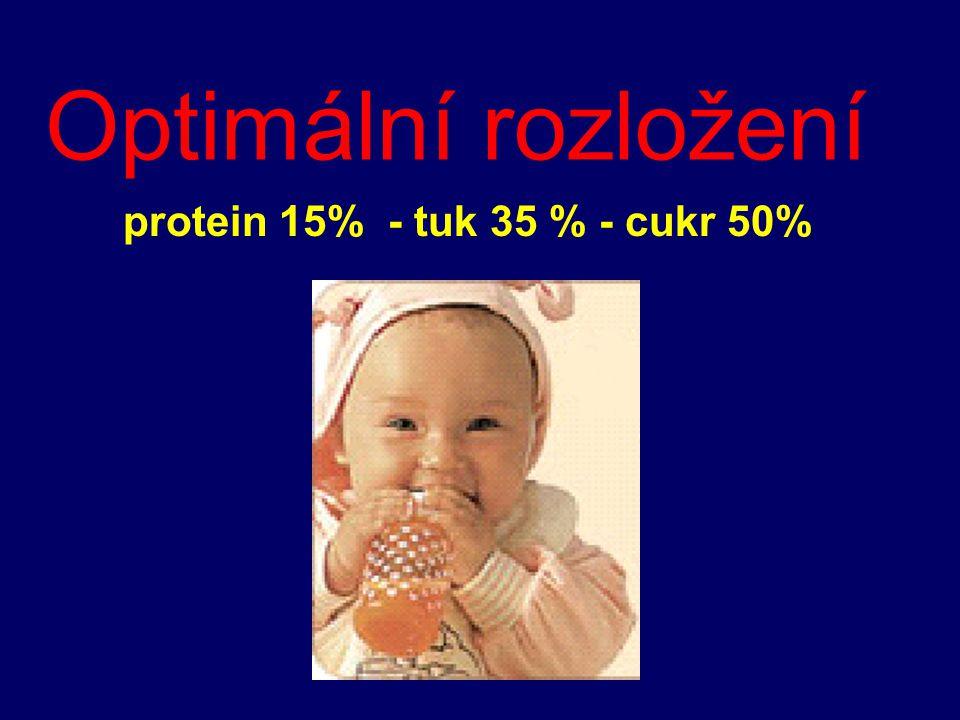 Totální parenterální výživa u dětí (CVK) Látka množství/kg/24hod Glukóza 15 – 30 (6) g Bílkovina 2 – 4 g Tuk 1 – 4 g Na 2,4mEq K 2,4 mEq Cl 3 – 6 mEq Ca 0.5 – 3 mEq Mg 0,5 - 1 mEq Stopové prvky 0,1ml Vitaminy (A, B1, B2, B6, B12, C, D, Ac.fol., K (Multibionta)