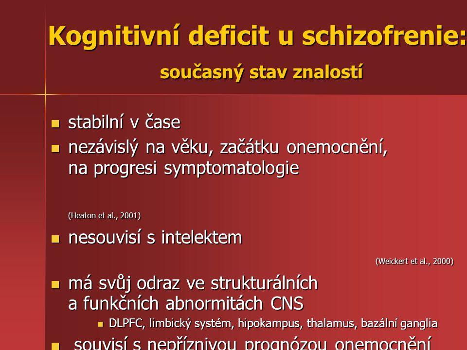 stabilní v čase stabilní v čase nezávislý na věku, začátku onemocnění, na progresi symptomatologie (Heaton et al., 2001) nezávislý na věku, začátku onemocnění, na progresi symptomatologie (Heaton et al., 2001) nesouvisí s intelektem (Weickert et al., 2000) nesouvisí s intelektem (Weickert et al., 2000) má svůj odraz ve strukturálních a funkčních abnormitách CNS má svůj odraz ve strukturálních a funkčních abnormitách CNS DLPFC, limbický systém, hipokampus, thalamus, bazální ganglia DLPFC, limbický systém, hipokampus, thalamus, bazální ganglia souvisí s nepříznivou prognózou onemocnění souvisí s nepříznivou prognózou onemocnění Kognitivní deficit u schizofrenie: současný stav znalostí