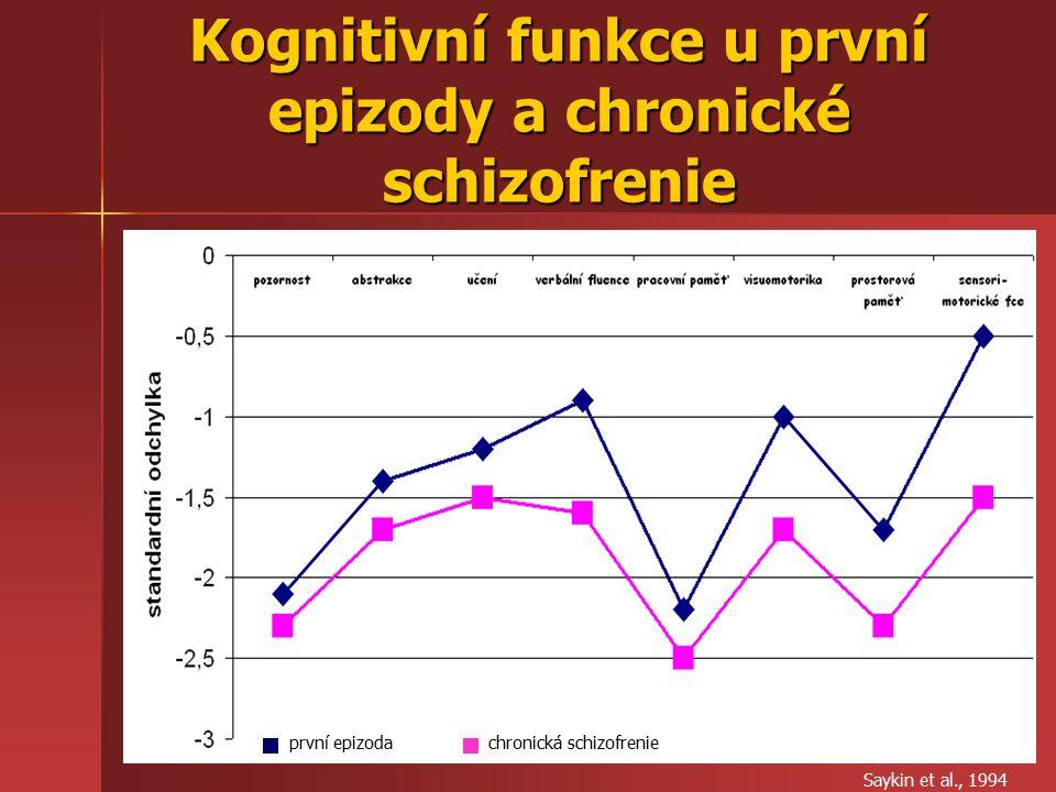 Kognitivní funkce u první epizody a chronické schizofrenie Saykin et al., 1994 chronická schizofrenie první epizoda