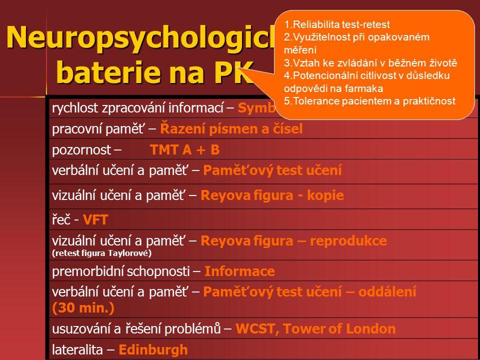 Neuropsychologická baterie na PK rychlost zpracování informací – Symboly pracovní paměť – Řazení písmen a čísel pozornost – TMT A + B verbální učení a paměť – Paměťový test učení vizuální učení a paměť – Reyova figura - kopie řeč - VFT vizuální učení a paměť – Reyova figura – reprodukce (retest figura Taylorové) premorbidní schopnosti – Informace verbální učení a paměť – Paměťový test učení – oddálení (30 min.) usuzování a řešení problémů – WCST, Tower of London lateralita – Edinburgh 1.Reliabilita test-retest 2.Využitelnost při opakovaném měření 3.Vztah ke zvládání v běžném životě 4.Potencionální citlivost v důsledku odpovědi na farmaka 5.Tolerance pacientem a praktičnost
