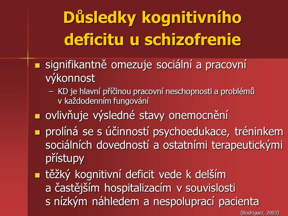 Důsledky kognitivního deficitu u schizofrenie signifikantně omezuje sociální a pracovní výkonnost signifikantně omezuje sociální a pracovní výkonnost –KD je hlavní příčinou pracovní neschopnosti a problémů v každodenním fungování ovlivňuje výsledné stavy onemocnění ovlivňuje výsledné stavy onemocnění prolíná se s účinností psychoedukace, tréninkem sociálních dovedností a ostatními terapeutickými přístupy prolíná se s účinností psychoedukace, tréninkem sociálních dovedností a ostatními terapeutickými přístupy těžký kognitivní deficit vede k delším a častějším hospitalizacím v souvislosti s nízkým náhledem a nespoluprací pacienta těžký kognitivní deficit vede k delším a častějším hospitalizacím v souvislosti s nízkým náhledem a nespoluprací pacienta (Rodriguez, 2003) (Rodriguez, 2003)
