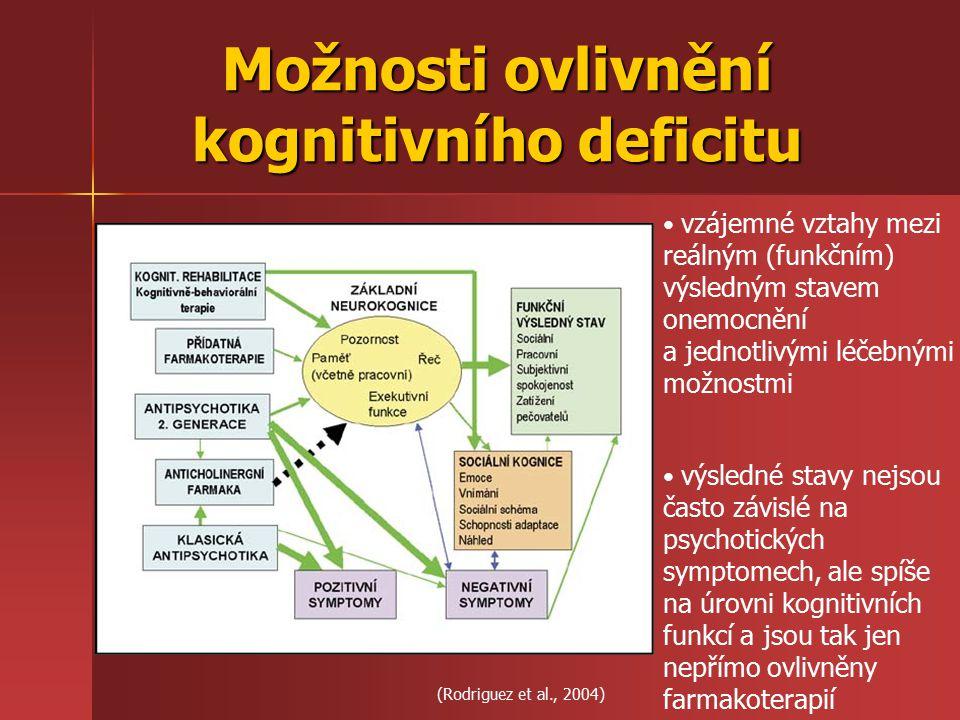 Možnosti ovlivnění kognitivního deficitu vzájemné vztahy mezi reálným (funkčním) výsledným stavem onemocnění a jednotlivými léčebnými možnostmi výsledné stavy nejsou často závislé na psychotických symptomech, ale spíše na úrovni kognitivních funkcí a jsou tak jen nepřímo ovlivněny farmakoterapií (Rodriguez et al., 2004)