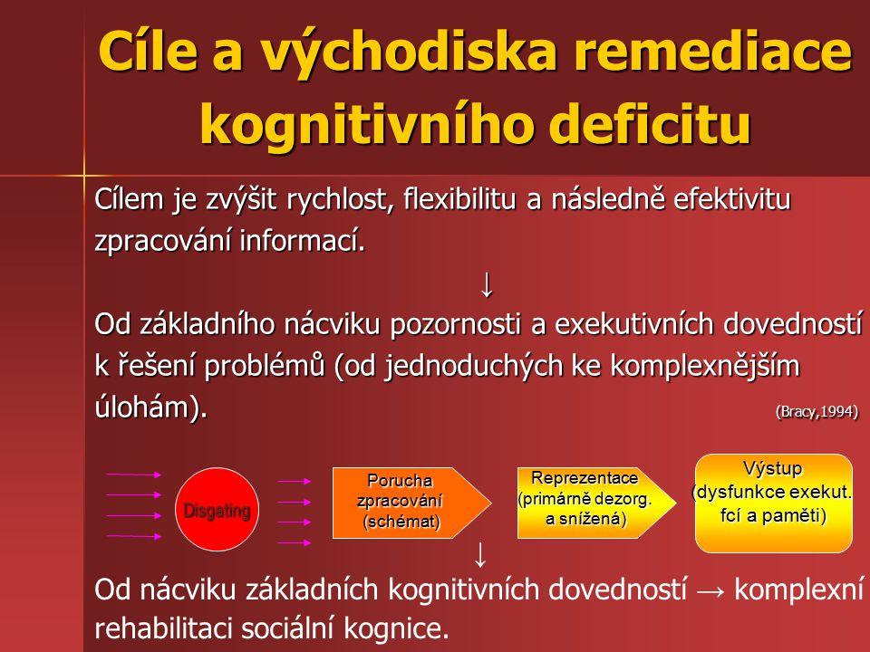 Cíle a východiska remediace kognitivního deficitu Cílem je zvýšit rychlost, flexibilitu a následně efektivitu zpracování informací. ↓ Od základního ná