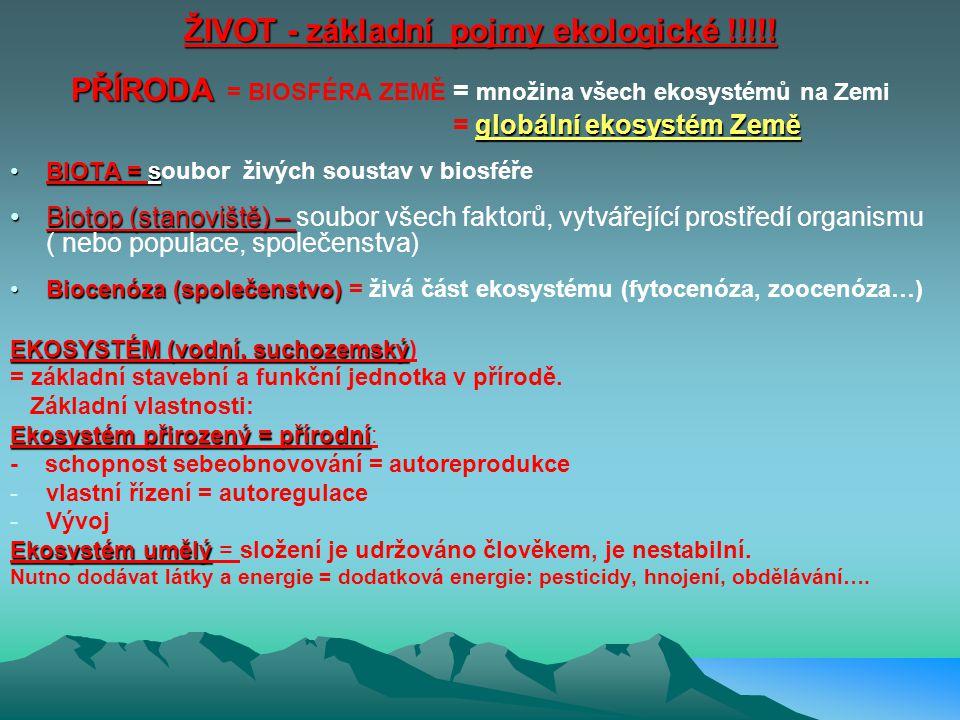 PŘÍRODA PŘÍRODA je tvořena : Biocenózouneživým prostředím Biocenózou /živou přírodou/ a neživým prostředím /neživou přírodou/, které se vzájemně ovliv