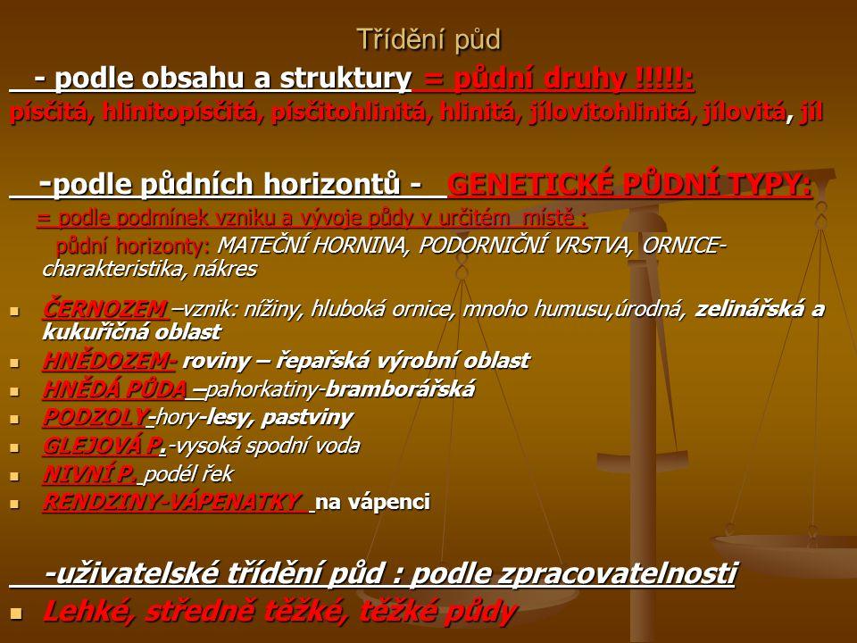 ABIOTICKÉ FAKTORY PEDOFICKÉ Půda: soubor abiotických i biotických podmínek!! Nutno znát !! Půda: soubor abiotických i biotických podmínek!! Nutno znát