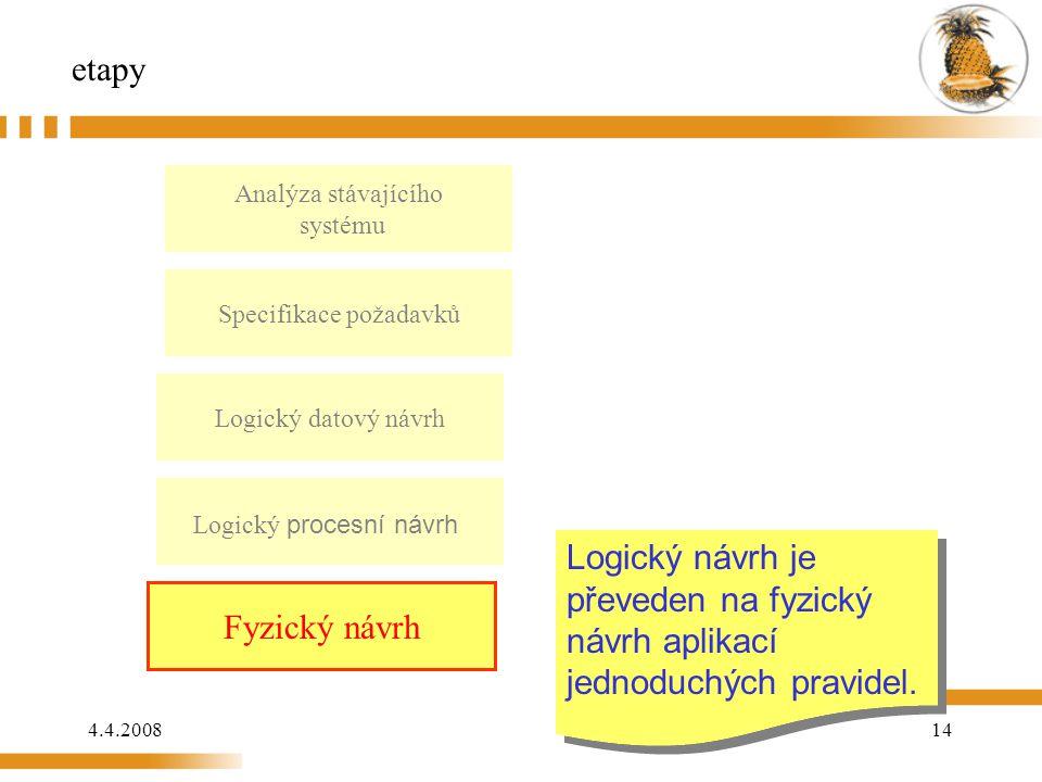 4.4.200814 etapy Analýza stávajícího systému Logický datový návrh Logický návrh je převeden na fyzický návrh aplikací jednoduchých pravidel. Specifika
