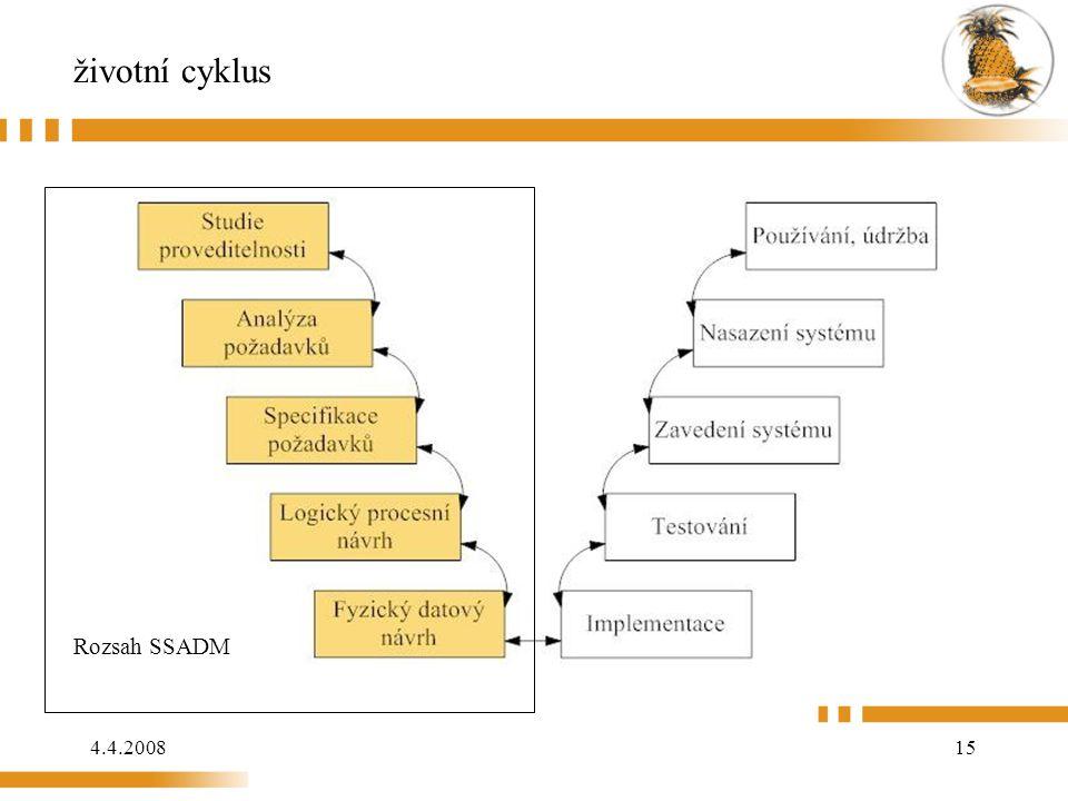 4.4.200815 životní cyklus Rozsah SSADM