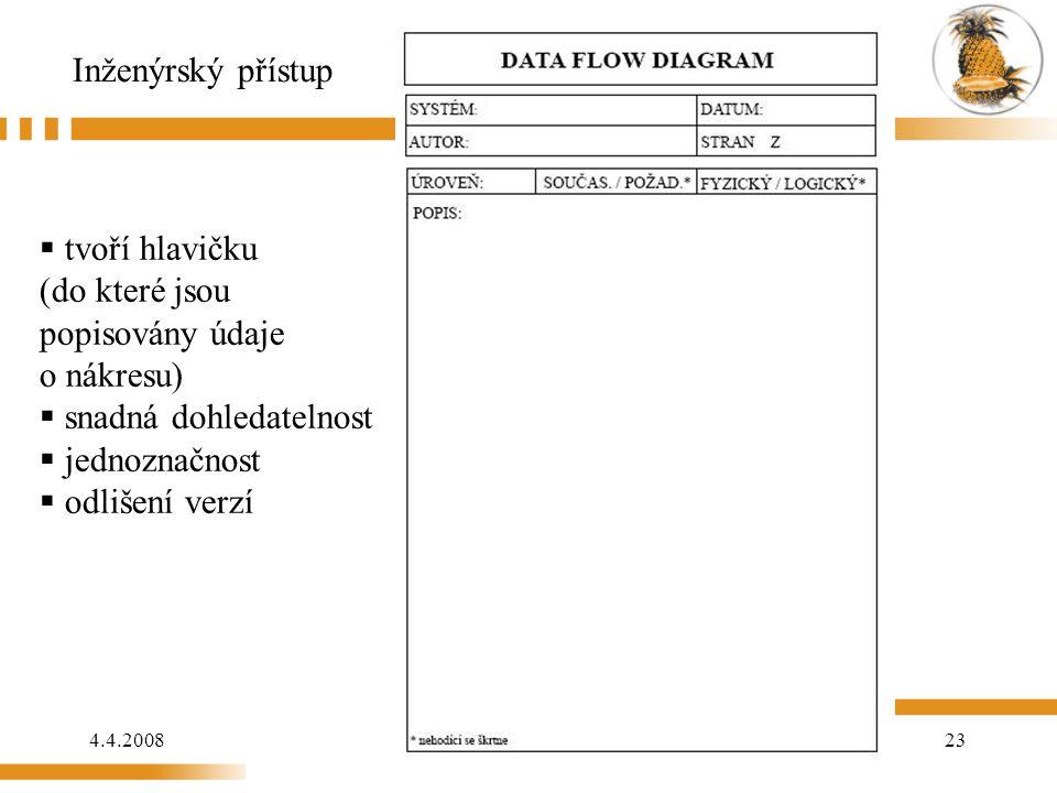 4.4.200823 Inženýrský přístup  tvoří hlavičku (do které jsou popisovány údaje o nákresu)  snadná dohledatelnost  jednoznačnost  odlišení verzí