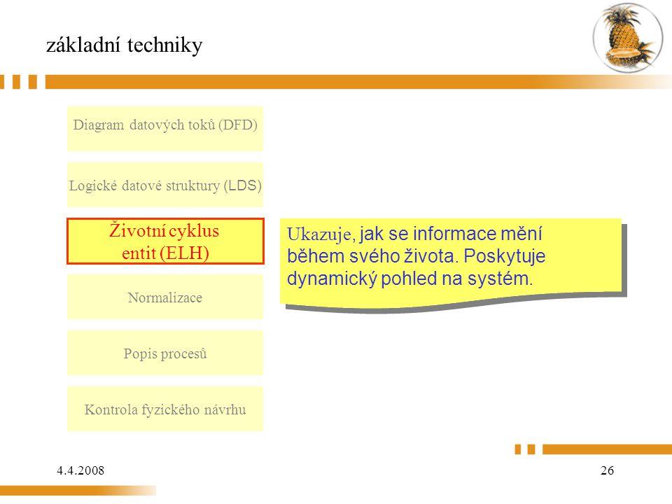 4.4.200826 základní techniky Životní cyklus entit (ELH) Normalizace Přehled procesů Kontrola fyzického návrhu Ukazuje, jak se informace mění během své