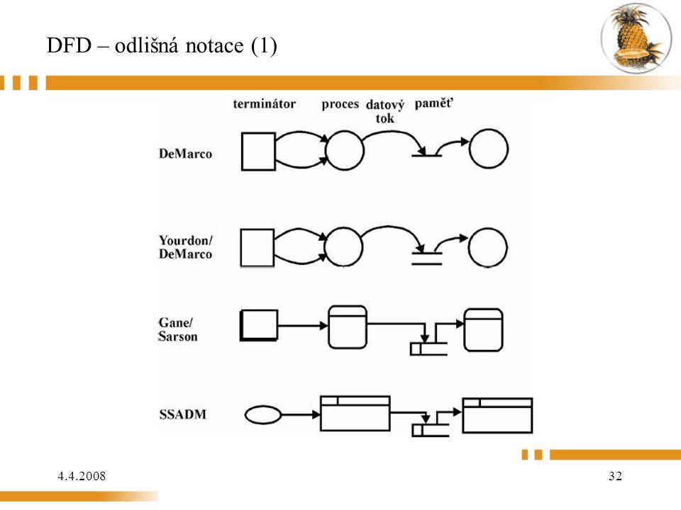 4.4.200832 DFD – odlišná notace (1)