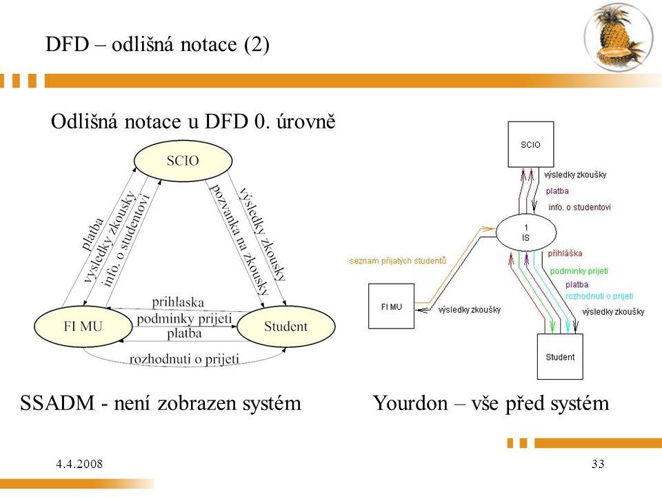 4.4.200833 DFD – odlišná notace (2) Odlišná notace u DFD 0. úrovně SSADM - není zobrazen systémYourdon – vše před systém