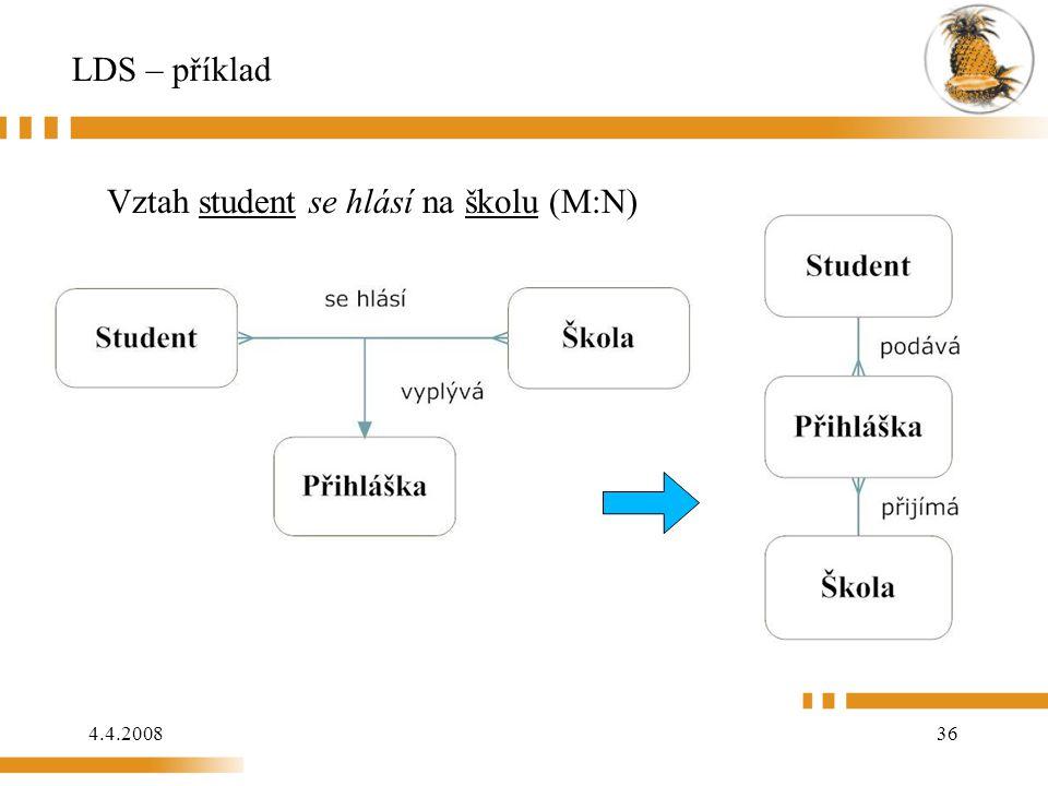 4.4.200836 LDS – příklad Vztah student se hlásí na školu (M:N)