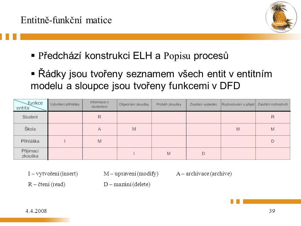 4.4.200839 Entitně-funkční matice  P ředchází konstrukci ELH a Popisu procesů  Řádky jsou tvořeny seznamem všech entit v entitním modelu a sloupce jsou tvořeny funkcemi v DFD I – vytvoření (insert) M – upravení (modify) A – archivace (archive) R – čtení (read) D – mazání (delete)