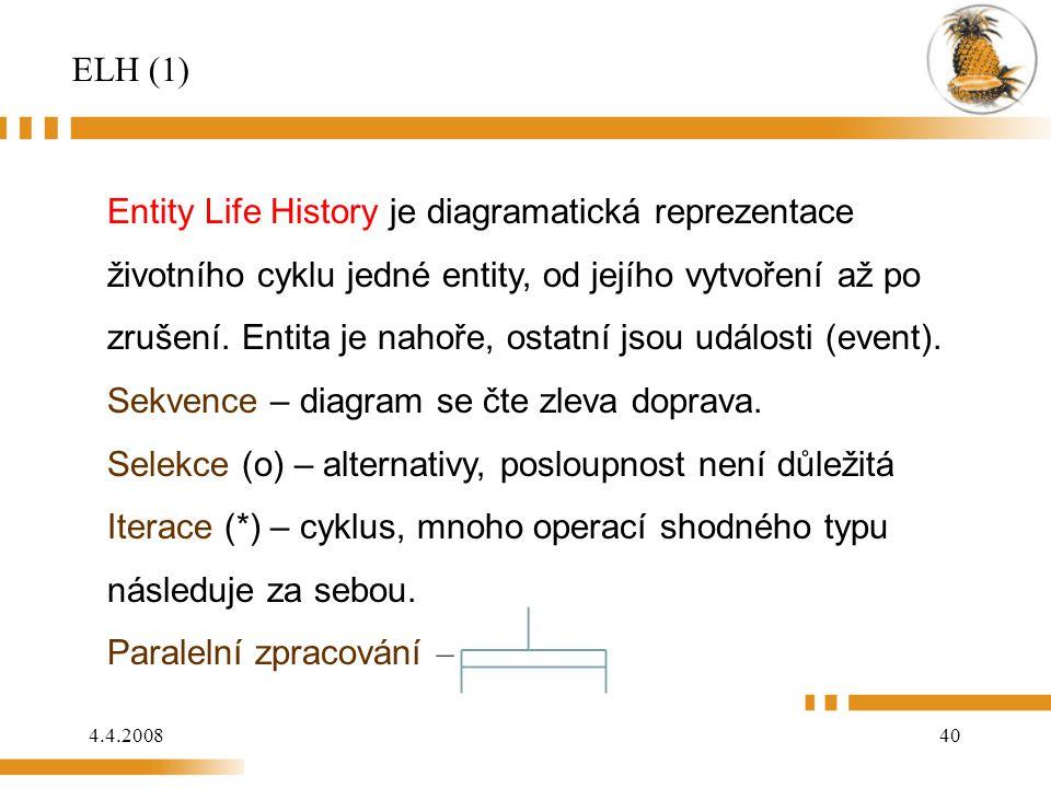 4.4.200840 ELH (1) Entity Life History je diagramatická reprezentace životního cyklu jedné entity, od jejího vytvoření až po zrušení. Entita je nahoře