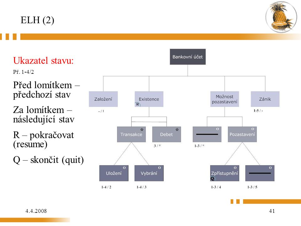 4.4.200841 ELH (2) Ukazatel stavu: Př. 1-4/2 Před lomítkem – předchozí stav Za lomítkem – následující stav R – pokračovat (resume) Q – skončit (quit)