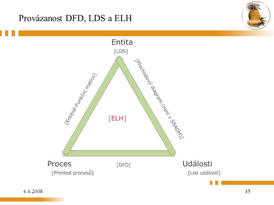 4.4.200845 Provázanost DFD, LDS a ELH