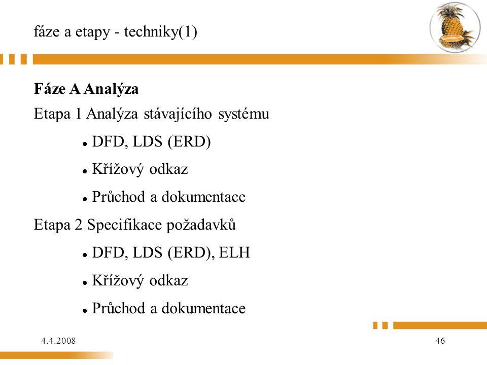 4.4.200846 fáze a etapy - techniky(1) Fáze A Analýza Etapa 1 Analýza stávajícího systému DFD, LDS (ERD) Křížový odkaz Průchod a dokumentace Etapa 2 S