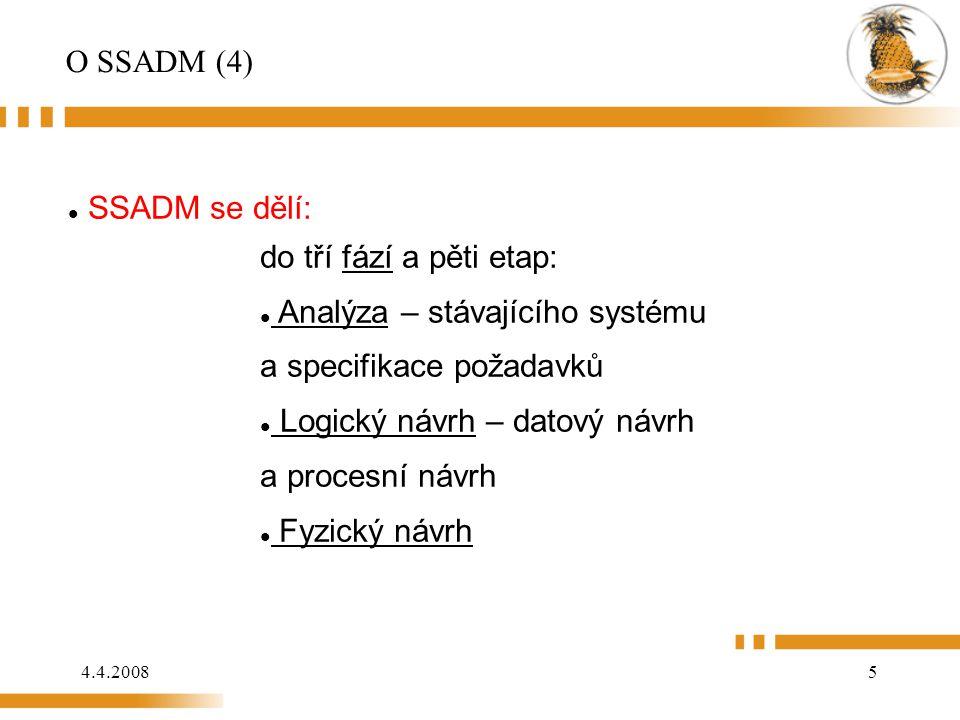 4.4.20085 O SSADM (4) SSADM se dělí: do tří fází a pěti etap: Analýza – stávajícího systému a specifikace požadavků Logický návrh – datový návrh a pr