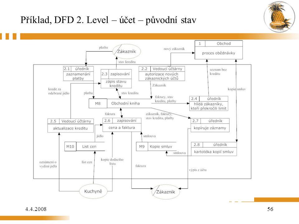 4.4.200856 Příklad, DFD 2. Level – účet – původní stav