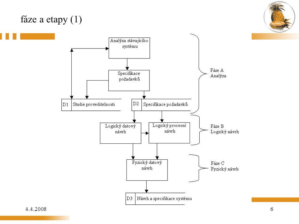 4.4.20087 fáze a etapy (1) Fáze A Analýza Etapa 1 Analýza stávajícího systému konstrukce logického modelu stávajícího systému dokumentace problémů stávajícího systému a sepsání požadavků na nový systém Etapa 2 Specifikace požadavků konstrukce modelu požadovaného systému a detailní dokumentace