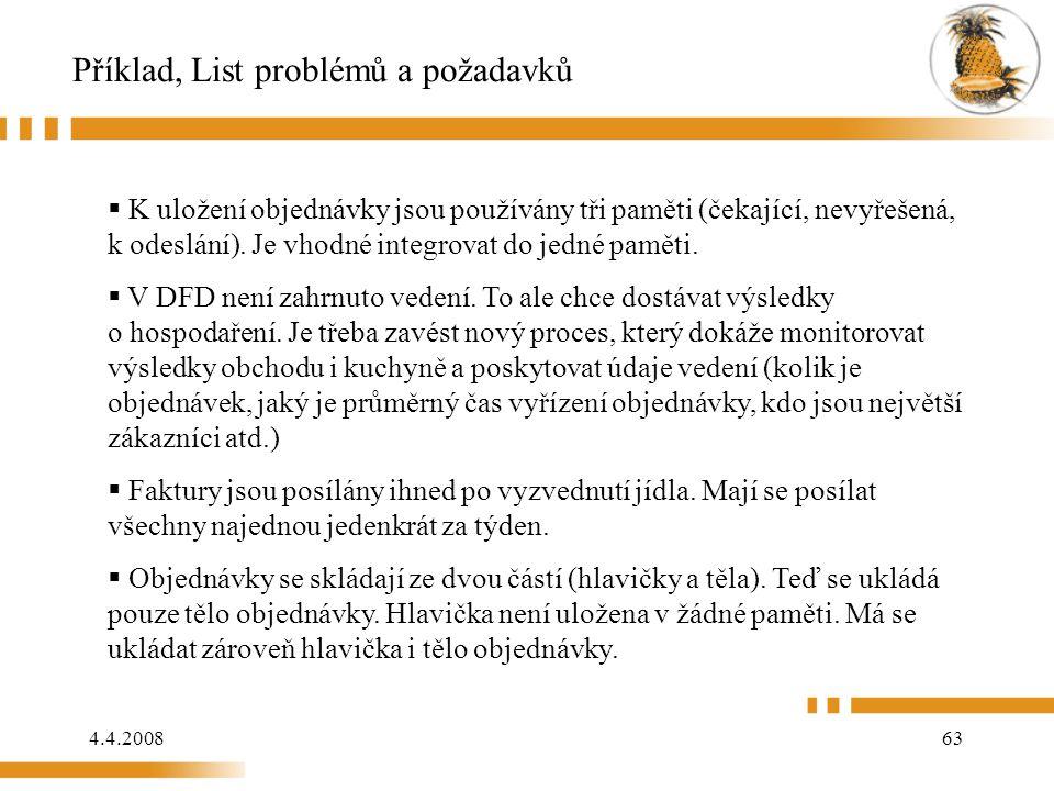4.4.200863 Příklad, List problémů a požadavků  K uložení objednávky jsou používány tři paměti (čekající, nevyřešená, k odeslání).