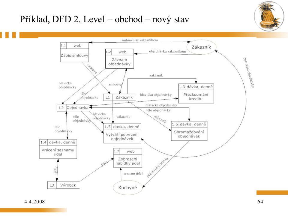 4.4.200864 Příklad, DFD 2. Level – obchod – nový stav