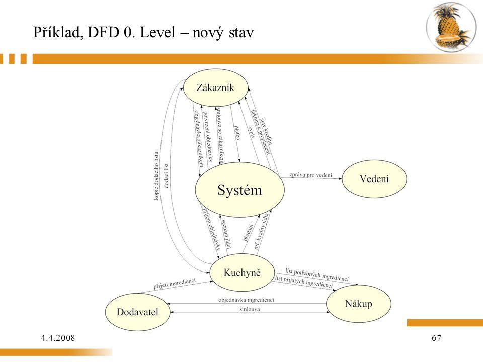 4.4.200867 Příklad, DFD 0. Level – nový stav