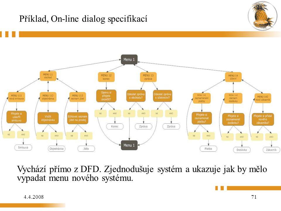 4.4.200871 Příklad, On-line dialog specifikací Vychází přímo z DFD. Zjednodušuje systém a ukazuje jak by mělo vypadat menu nového systému.