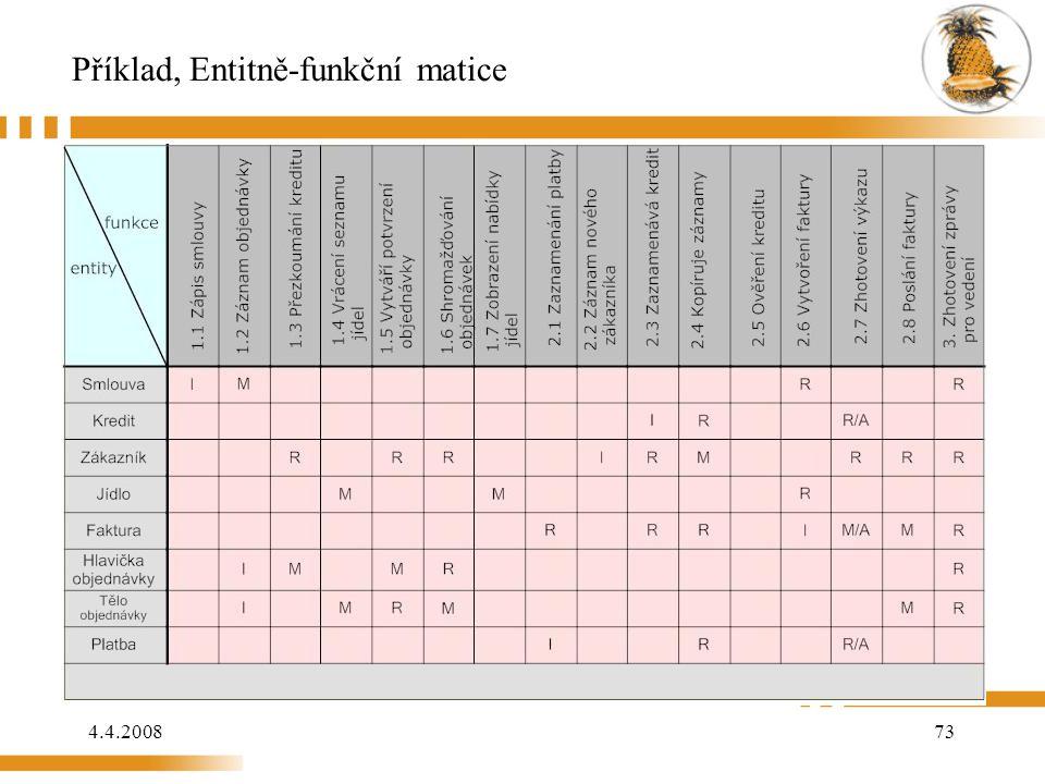 4.4.200873 Příklad, Entitně-funkční matice