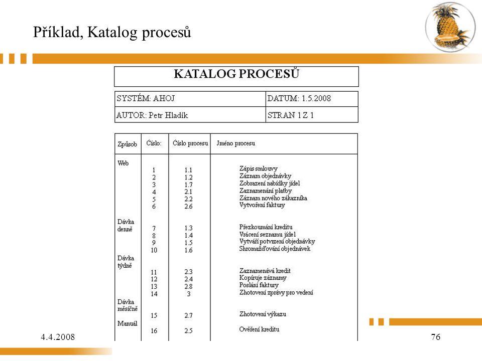 4.4.200876 Příklad, Katalog procesů