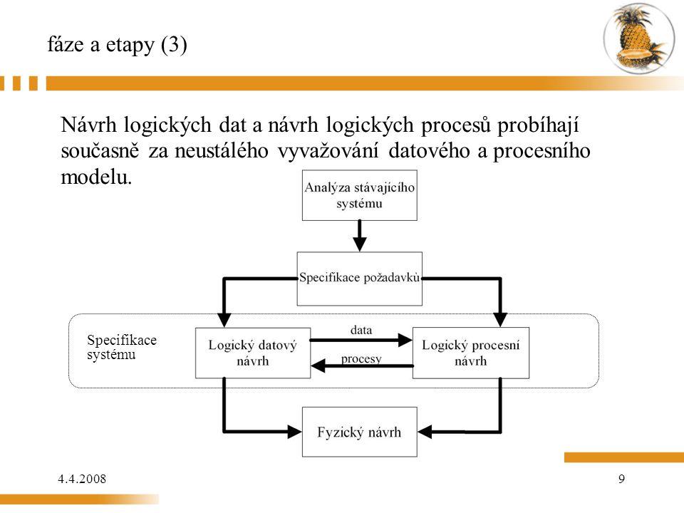 4.4.200810 etapy Analýza stávajícího systému Specifikace požadavků Logický datový návrh Logický procesní návrh Fyzický návrh Stávající systém je studován s cílem porozumět problémové oblasti nového systému.