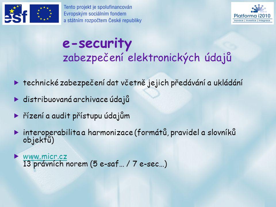 e-safety bezpečnost ve vztahu k člověku  Směrnice Evropského parlamentu a Rady 95/46/ES o ochraně jednotlivců v souvislosti se zpracováním osobních údajů a o volném pohybu těchto údajů  Draft Guidining Principles for The Protection of Individuals with Regard to The Use of Smart Cards (doporučení Rady Evropy CJ- PD-GC (2001))  Zákon 101/2000Sb.