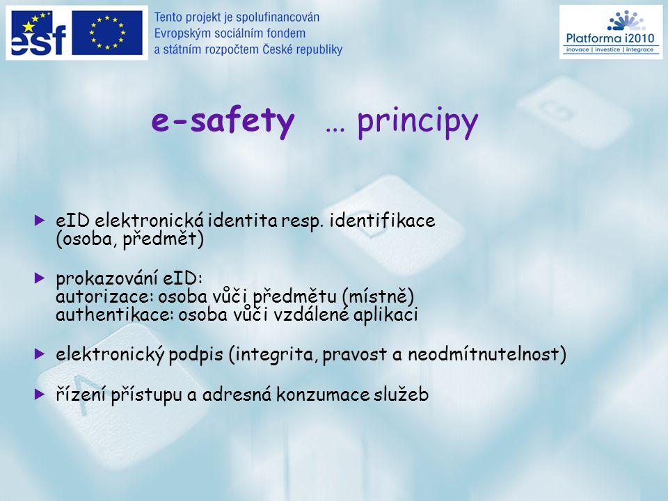 e-security zabezpečení elektronických údajů  technické zabezpečení dat včetně jejich předávání a ukládání  distribuovaná archivace údajů  řízení a audit přístupu údajům  interoperabilita a harmonizace (formátů, pravidel a slovníků objektů)  www.micr.cz 13 právních norem (5 e-saf… / 7 e-sec…) www.micr.cz