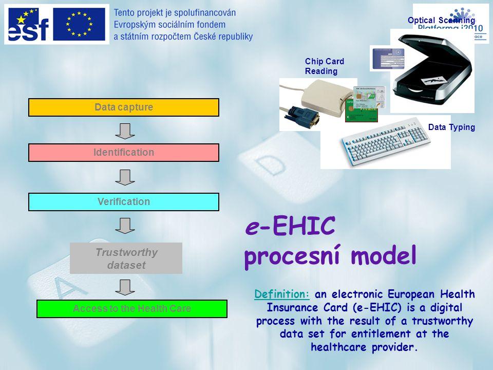EHIC – NETC@RDS koncept Slovenia Austria Germany France Italian Regions