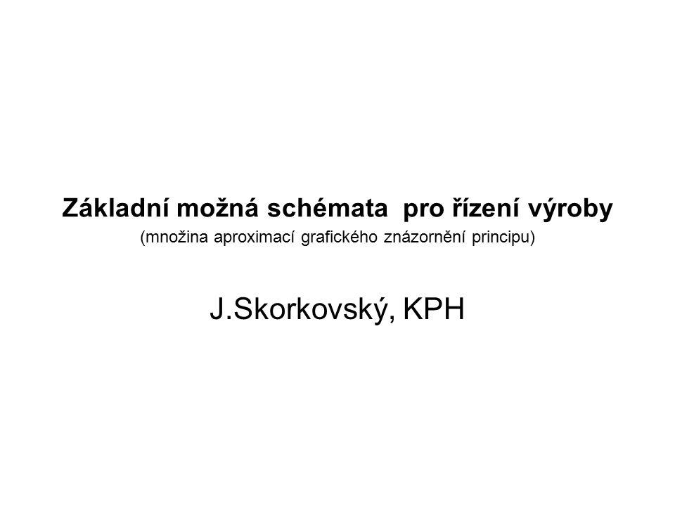 Základní možná schémata pro řízení výroby (množina aproximací grafického znázornění principu) J.Skorkovský, KPH