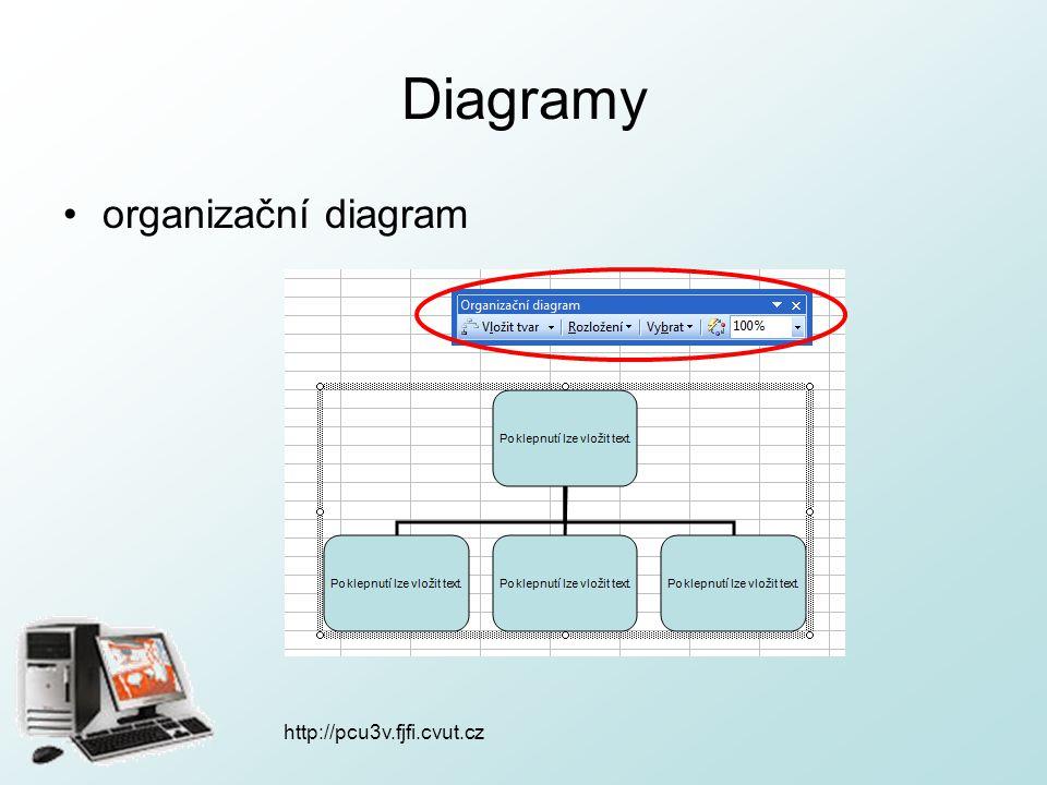 http://pcu3v.fjfi.cvut.cz Možnosti nastavení hlavní nabídka: Nástroje  Možnosti… možnost nastavit některé základní vlastnosti Excelu