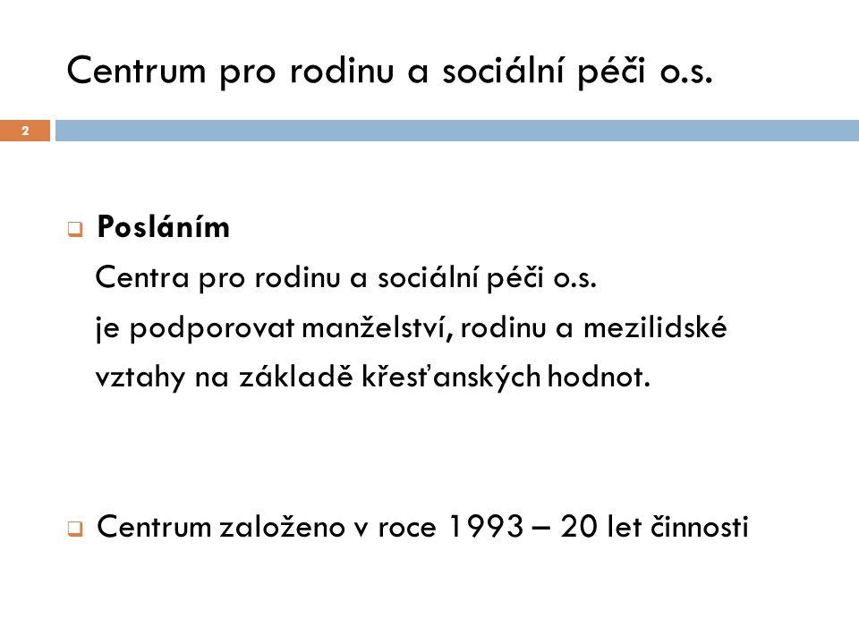  Posláním Centra pro rodinu a sociální péči o.s.