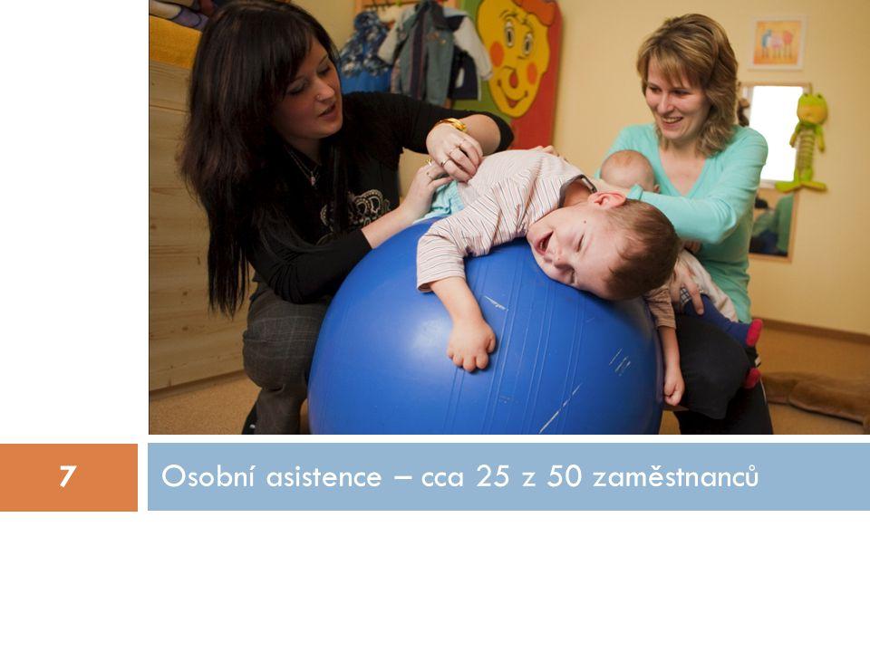 Centrum pro rodinu a sociální péči o.s.