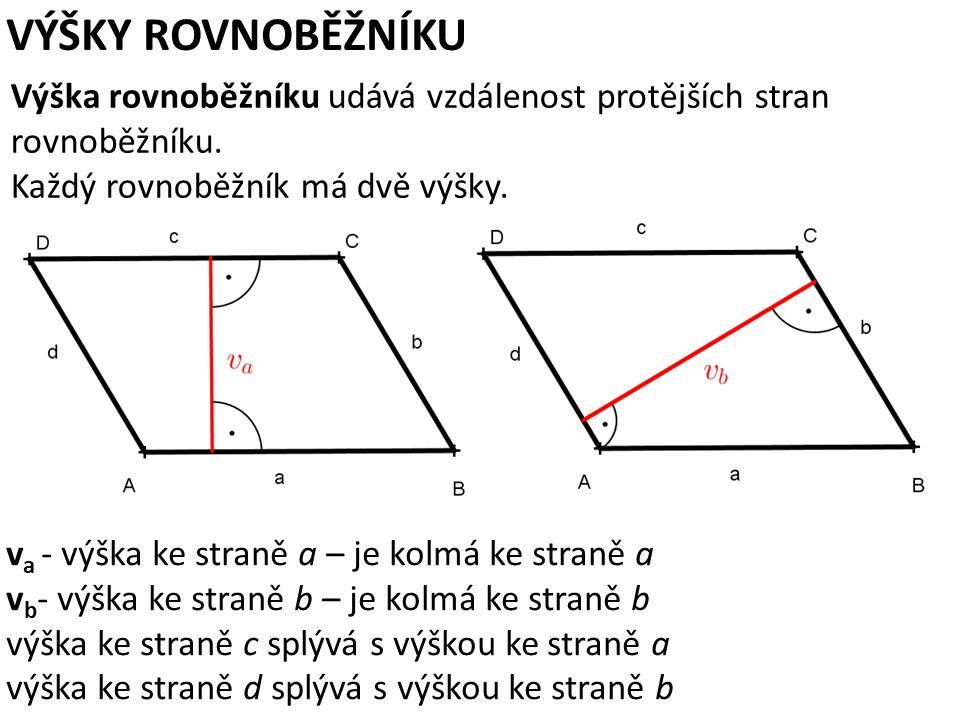 VÝŠKY ROVNOBĚŽNÍKU Výška rovnoběžníku udává vzdálenost protějších stran rovnoběžníku.